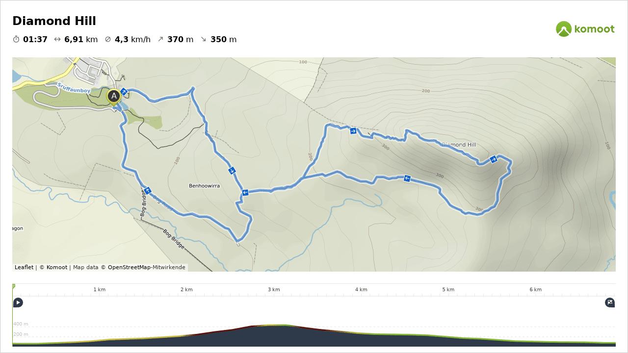 Diamond Hill Red Route Wanderweg