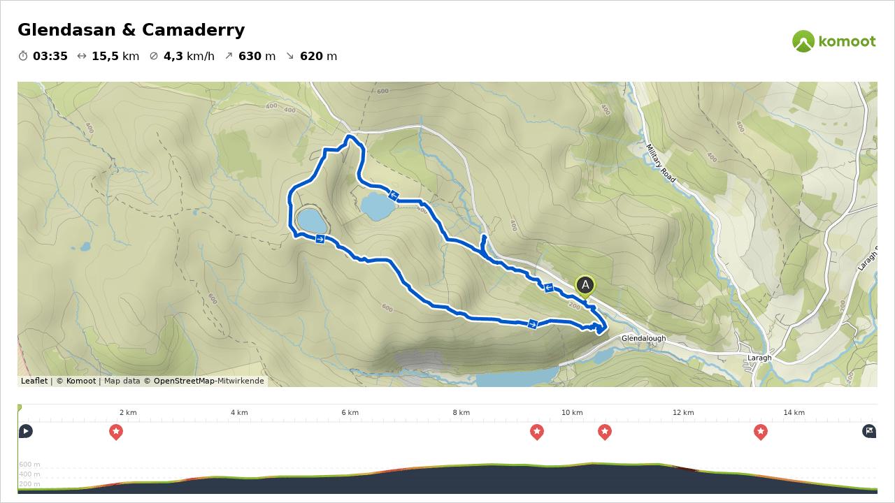 Wicklow Mountains Wanderung auf Komoot