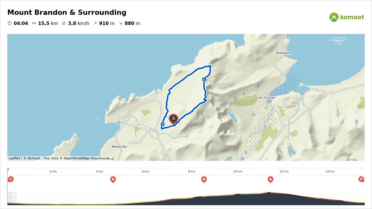Mount Brandon, Dingle auf Komoot