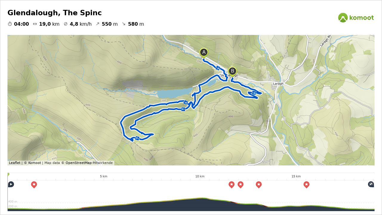 Glendalough Wanderung auf Komoot